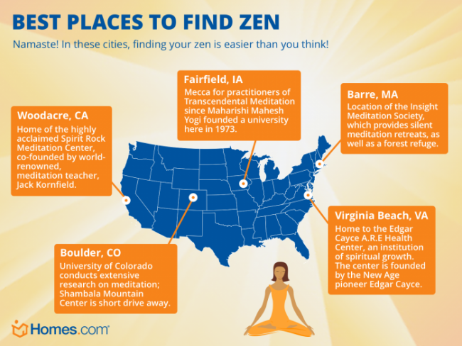 Best Places to Find Your Zen! | Homes com