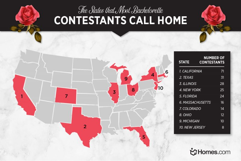 Contestant's most common home state
